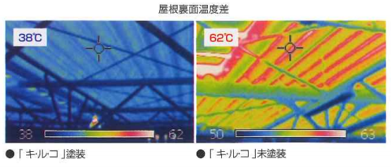 キルコ塗装の比較 断熱効果